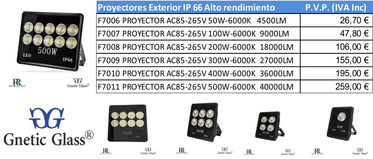 GneticGlass Oferta proyectores ext IP66